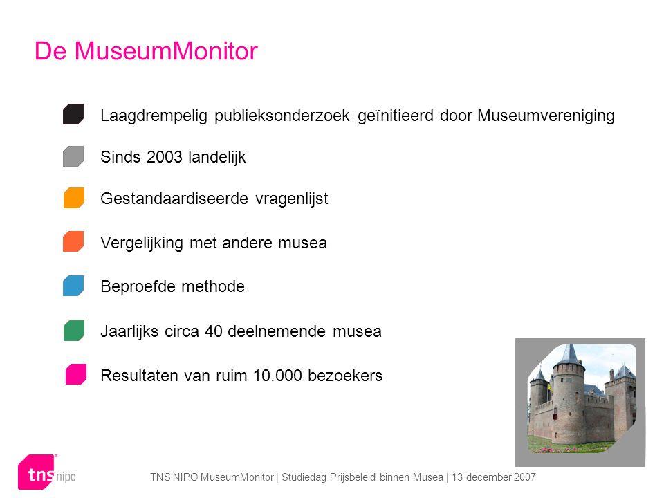TNS NIPO MuseumMonitor | Studiedag Prijsbeleid binnen Musea | 13 december 2007 De MuseumMonitor Laagdrempelig publieksonderzoek geïnitieerd door Museu