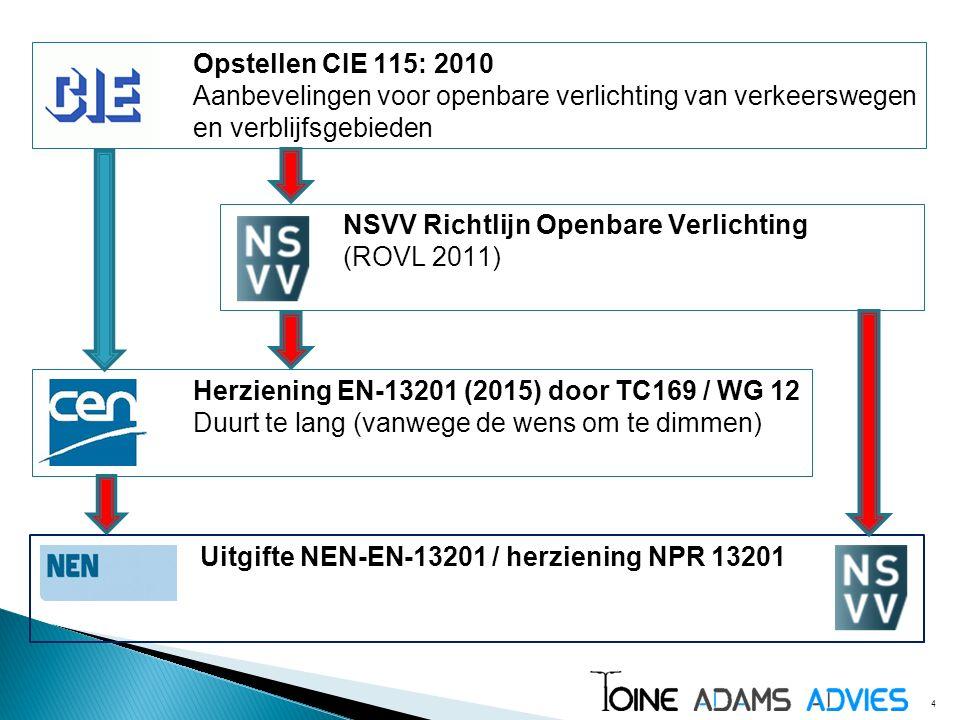 4 Opstellen CIE 115: 2010 Aanbevelingen voor openbare verlichting van verkeerswegen en verblijfsgebieden NSVV Richtlijn Openbare Verlichting (ROVL 201