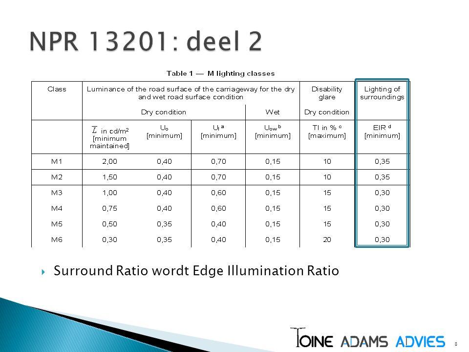 8  Surround Ratio wordt Edge Illumination Ratio
