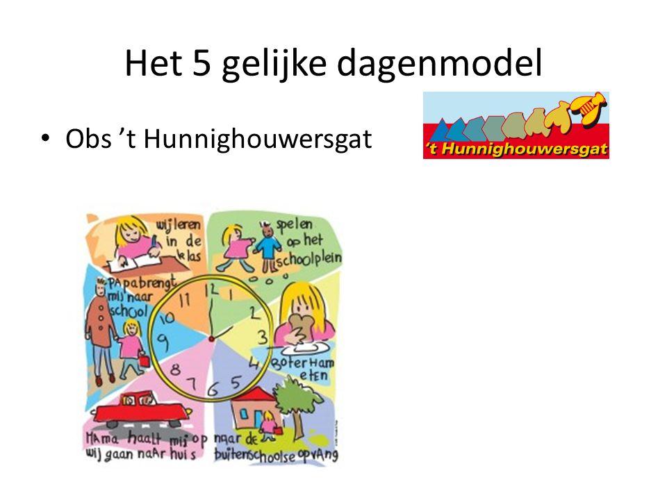 Het 5 gelijke dagenmodel Obs 't Hunnighouwersgat
