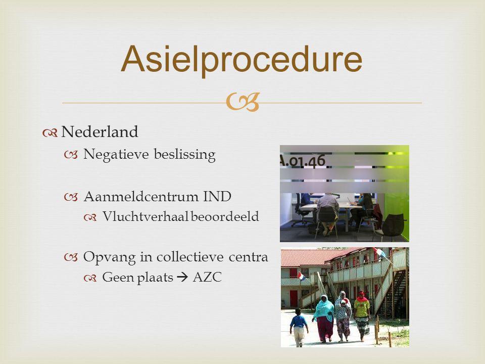   Nederland  Negatieve beslissing  Aanmeldcentrum IND  Vluchtverhaal beoordeeld  Opvang in collectieve centra  Geen plaats  AZC Asielprocedure