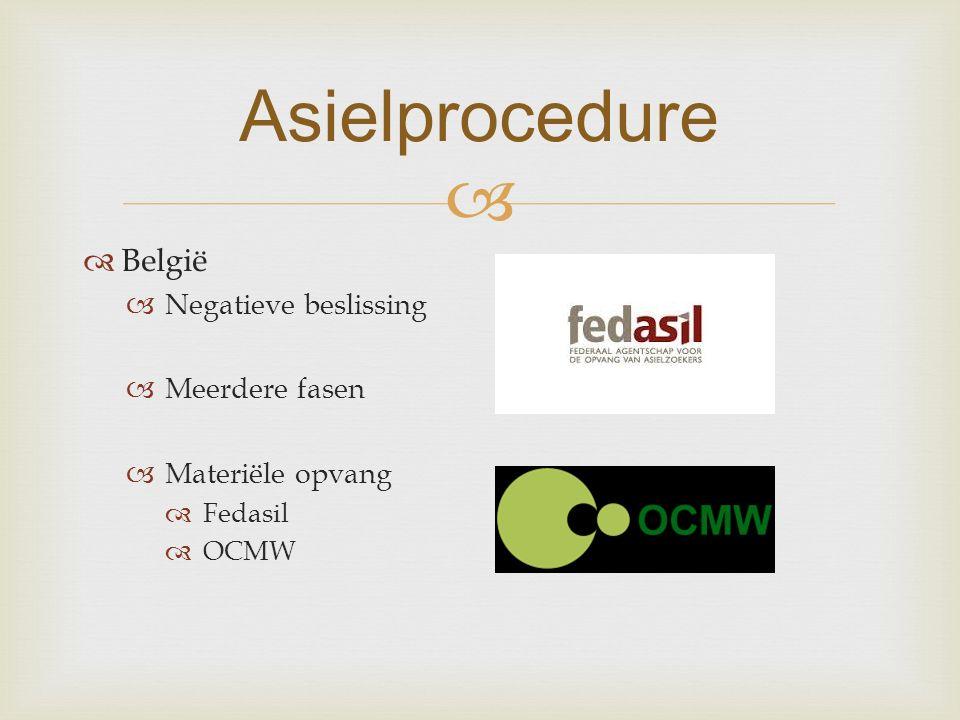   België  Negatieve beslissing  Meerdere fasen  Materiële opvang  Fedasil  OCMW Asielprocedure
