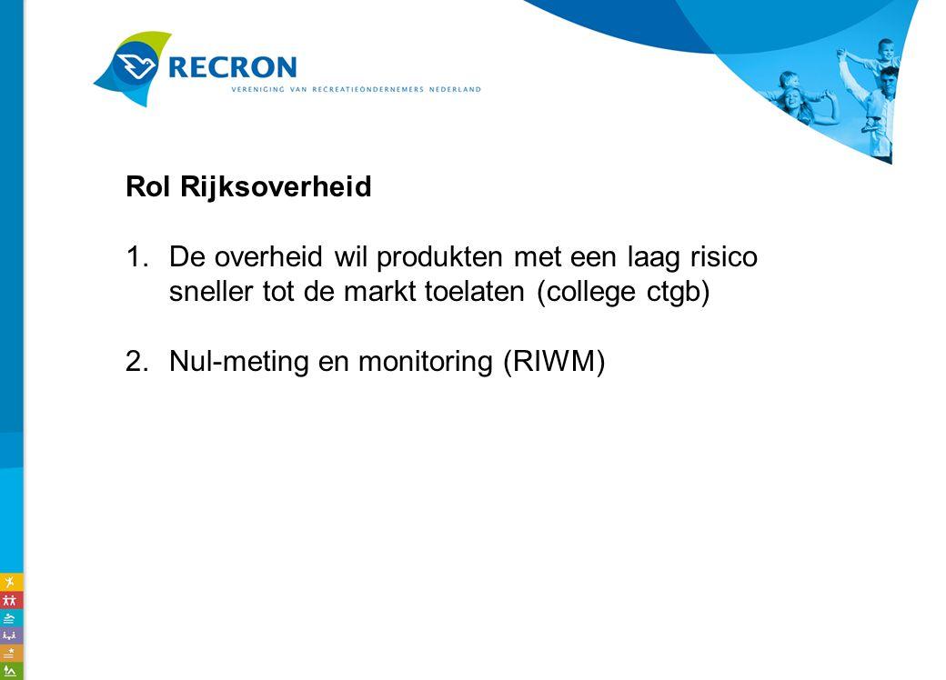 Rol Rijksoverheid 1.De overheid wil produkten met een laag risico sneller tot de markt toelaten (college ctgb) 2.Nul-meting en monitoring (RIWM)