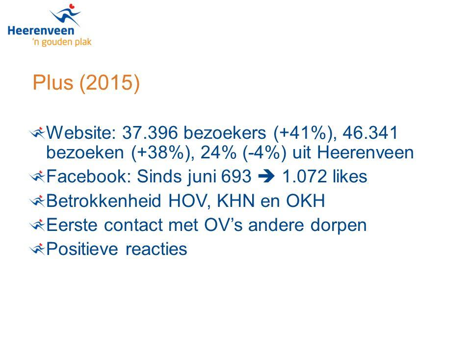 Plus (2015) Website: 37.396 bezoekers (+41%), 46.341 bezoeken (+38%), 24% (-4%) uit Heerenveen Facebook: Sinds juni 693  1.072 likes Betrokkenheid HOV, KHN en OKH Eerste contact met OV's andere dorpen Positieve reacties