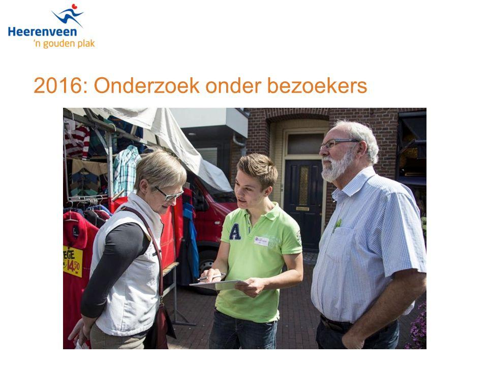 2016: Onderzoek onder bezoekers