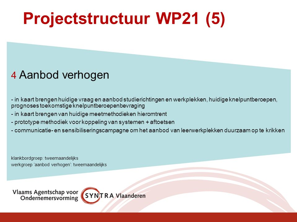 Projectstructuur WP21 (5) 4 Aanbod verhogen - in kaart brengen huidige vraag en aanbod studierichtingen en werkplekken, huidige knelpuntberoepen, prognoses toekomstige knelpuntberoepenbevraging - in kaart brengen van huidige meetmethodieken hieromtrent - prototype methodiek voor koppeling van systemen + aftoetsen - communicatie- en sensibiliseringscampagne om het aanbod van leerwerkplekken duurzaam op te krikken klankbordgroep: tweemaandelijks werkgroep 'aanbod verhogen': tweemaandelijks