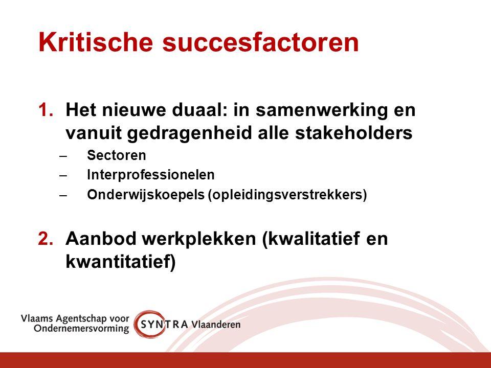 Kritische succesfactoren 1.Het nieuwe duaal: in samenwerking en vanuit gedragenheid alle stakeholders –Sectoren –Interprofessionelen –Onderwijskoepels (opleidingsverstrekkers) 2.Aanbod werkplekken (kwalitatief en kwantitatief)