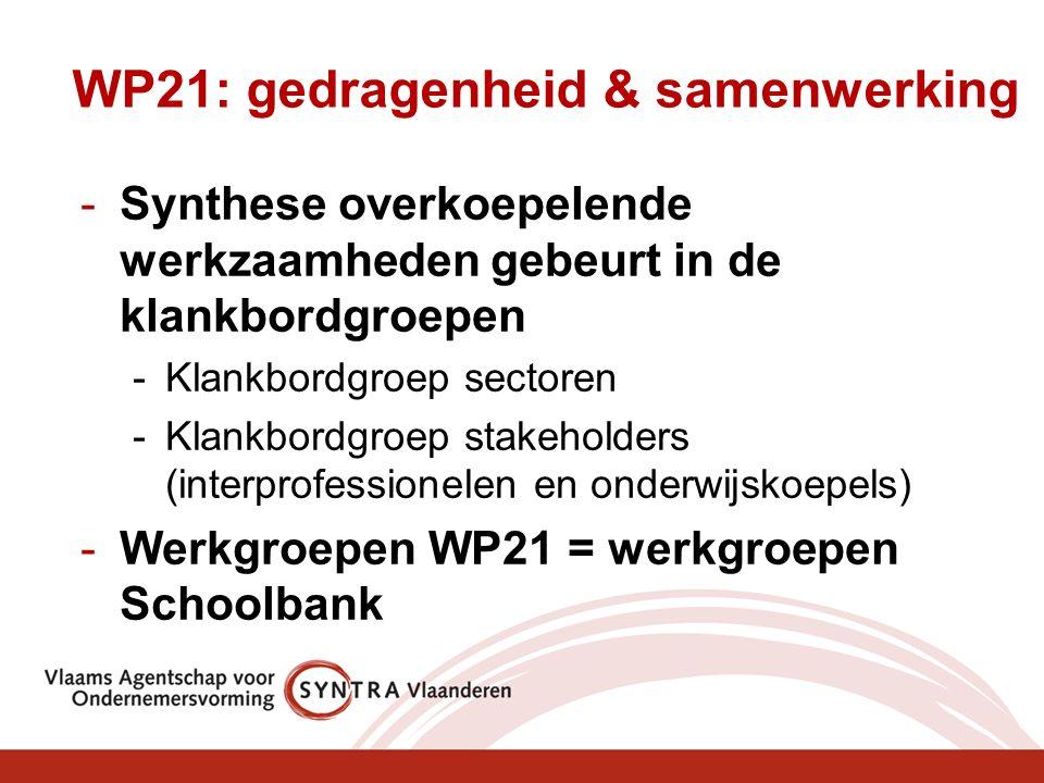 WP21: gedragenheid & samenwerking -Synthese overkoepelende werkzaamheden gebeurt in de klankbordgroepen -Klankbordgroep sectoren -Klankbordgroep stake