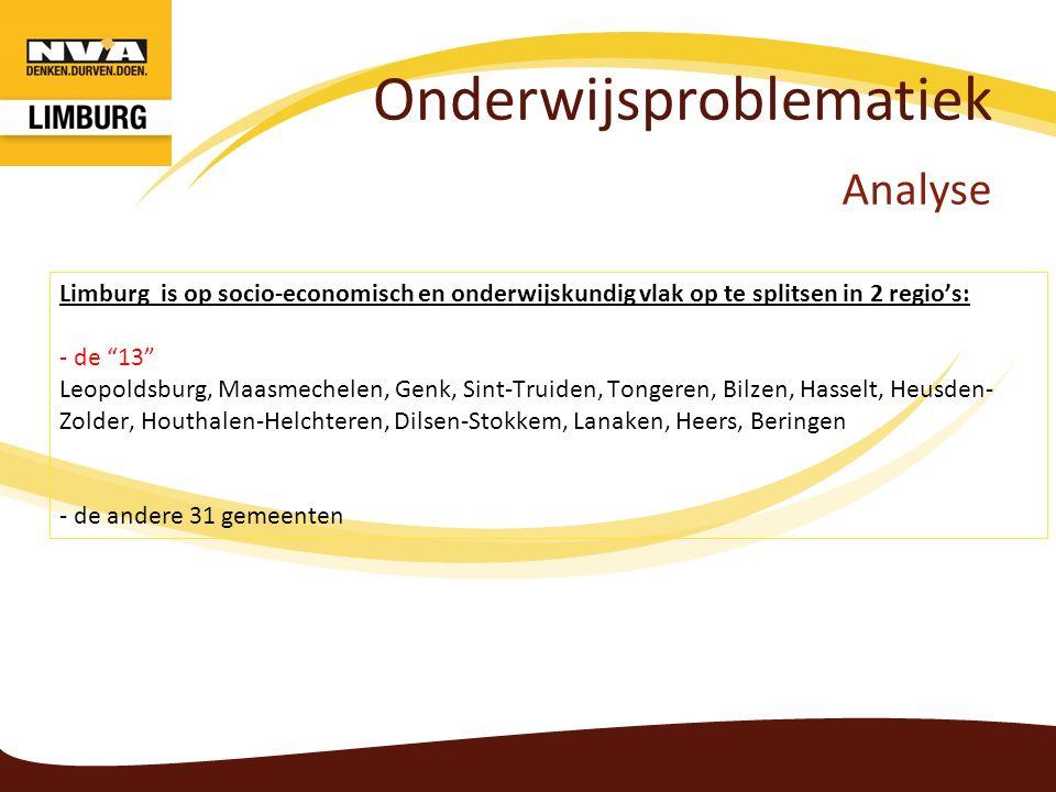 Onderwijsproblematiek Analyse Meer geboorten in kansarme gezinnen in Limburg (Vlaams : 11,7%) Hogere werkloosheidsdruk in Limburg (Vlaams : 5,9%) Limburg in vergelijking met Vlaanderen Meer jonge werkzoekenden (<25j) (Vlaams : 20,7%) Lagere scholingsgraad van volwassenen (Vlaams : 25,9% een diploma hoger onderwijs)