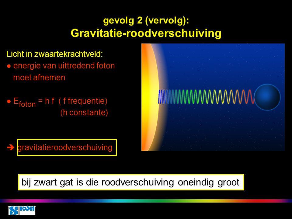 gevolg 2 (vervolg): Gravitatie-roodverschuiving Licht in zwaartekrachtveld: ● energie van uittredend foton moet afnemen ● E foton = h f ( f frequentie) (h constante)  gravitatieroodverschuiving bij zwart gat is die roodverschuiving oneindig groot