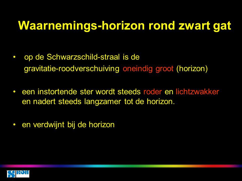 Waarnemings-horizon rond zwart gat op de Schwarzschild-straal is de gravitatie-roodverschuiving oneindig groot (horizon) een instortende ster wordt steeds roder en lichtzwakker en nadert steeds langzamer tot de horizon.
