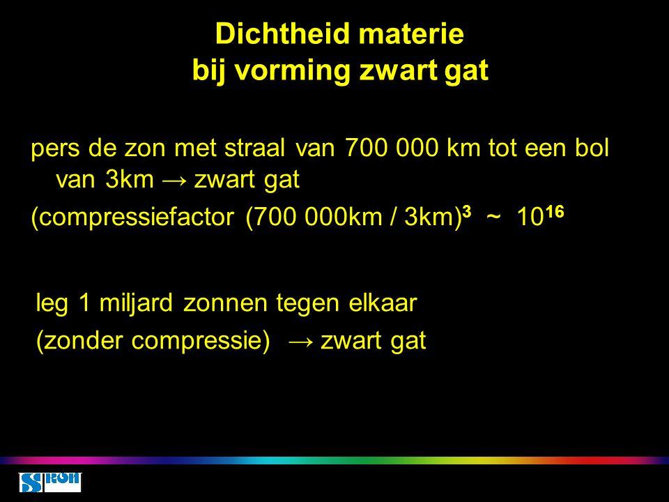 Dichtheid materie bij vorming zwart gat pers de zon met straal van 700 000 km tot een bol van 3km → zwart gat (compressiefactor (700 000km / 3km) 3 ~ 10 16 leg 1 miljard zonnen tegen elkaar (zonder compressie) → zwart gat