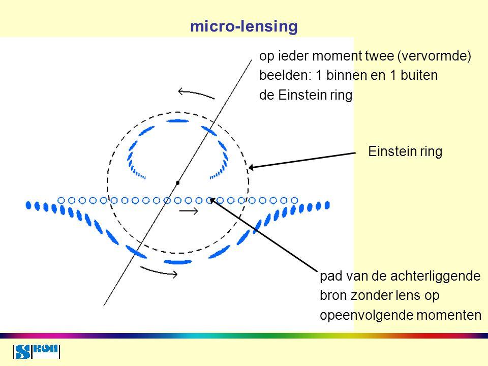 micro-lensing pad van de achterliggende bron zonder lens op opeenvolgende momenten op ieder moment twee (vervormde) beelden: 1 binnen en 1 buiten de Einstein ring Einstein ring