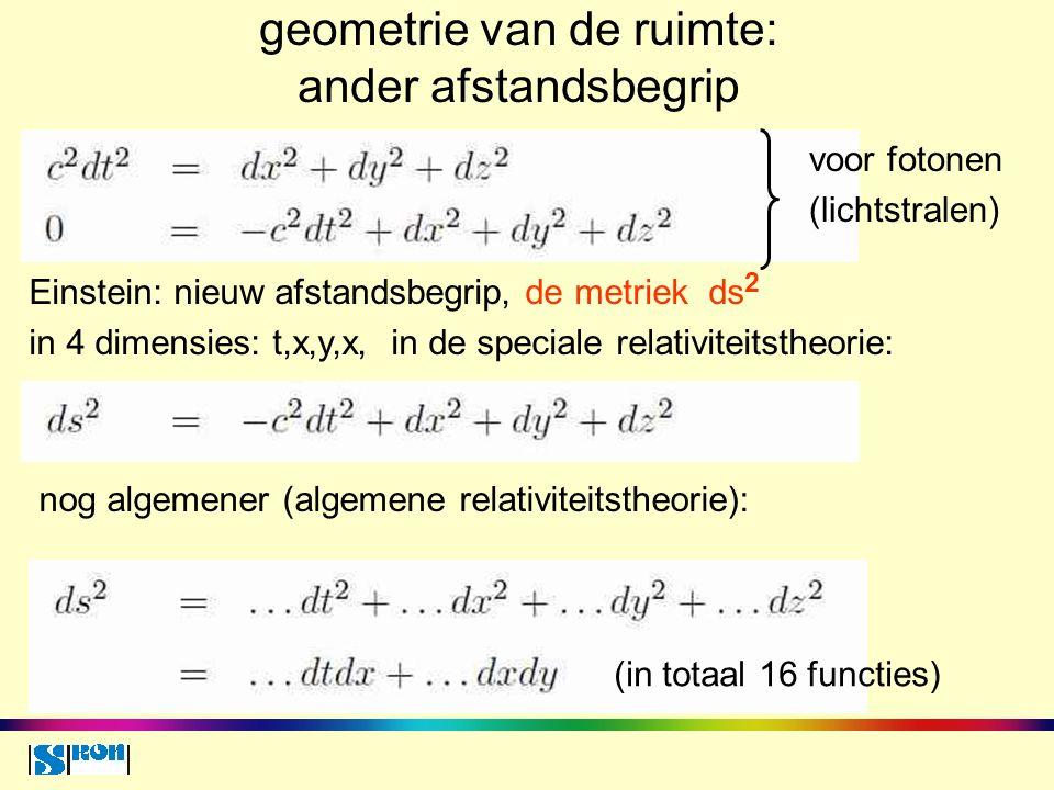 geometrie van de ruimte: ander afstandsbegrip Einstein: nieuw afstandsbegrip, de metriek ds 2 in 4 dimensies: t,x,y,x, in de speciale relativiteitstheorie: voor fotonen (lichtstralen) nog algemener (algemene relativiteitstheorie): (in totaal 16 functies)