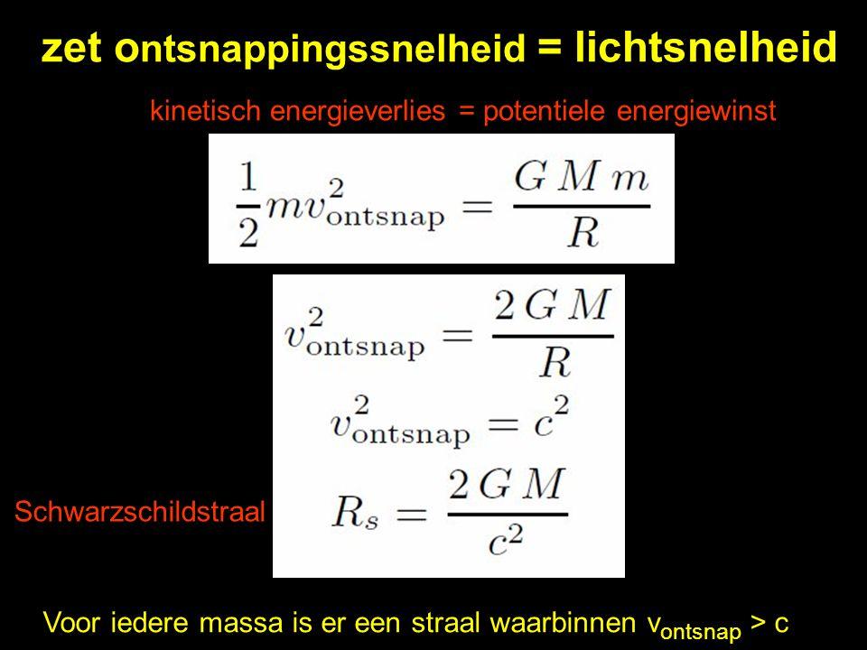 zet o ntsnappingssnelheid = lichtsnelheid kinetisch energieverlies = potentiele energiewinst Voor iedere massa is er een straal waarbinnen v ontsnap > c Schwarzschildstraal