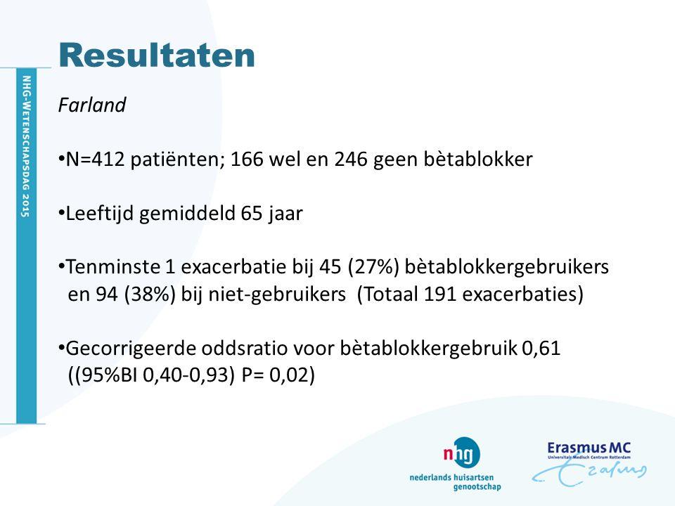 Resultaten Farland N=412 patiënten; 166 wel en 246 geen bètablokker Leeftijd gemiddeld 65 jaar Tenminste 1 exacerbatie bij 45 (27%) bètablokkergebruik