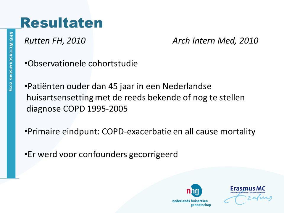 Resultaten Rutten FH, 2010 Arch Intern Med, 2010 Observationele cohortstudie Patiënten ouder dan 45 jaar in een Nederlandse huisartsensetting met de r