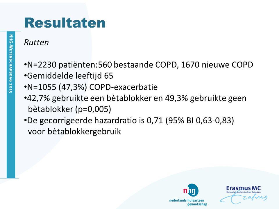 Resultaten Rutten N=2230 patiënten:560 bestaande COPD, 1670 nieuwe COPD Gemiddelde leeftijd 65 N=1055 (47,3%) COPD-exacerbatie 42,7% gebruikte een bèt