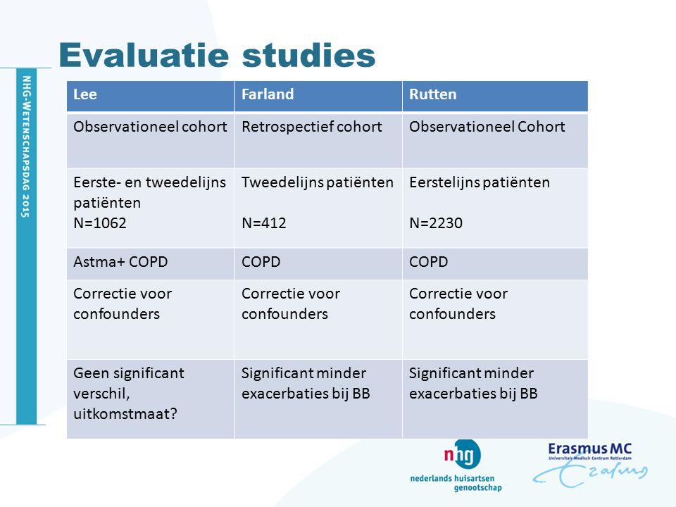 Evaluatie studies LeeFarlandRutten Observationeel cohortRetrospectief cohortObservationeel Cohort Eerste- en tweedelijns patiënten N=1062 Tweedelijns