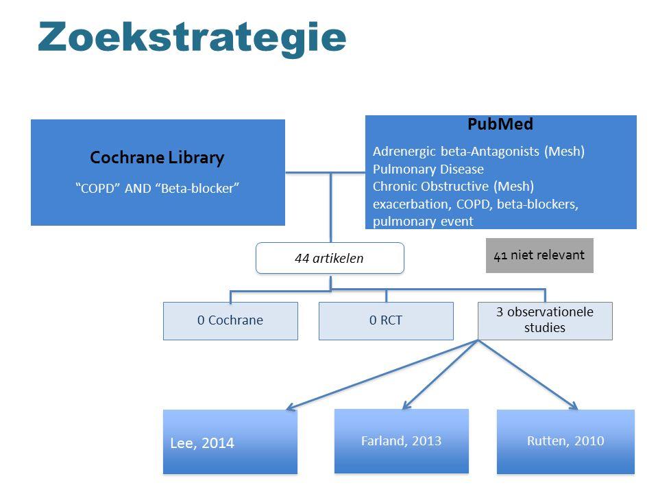 "Cochrane Library "" COPD"" AND ""Beta-blocker "" PubMed Adrenergic beta-Antagonists (Mesh) Pulmonary Disease Chronic Obstructive (Mesh) exacerbation, COPD"