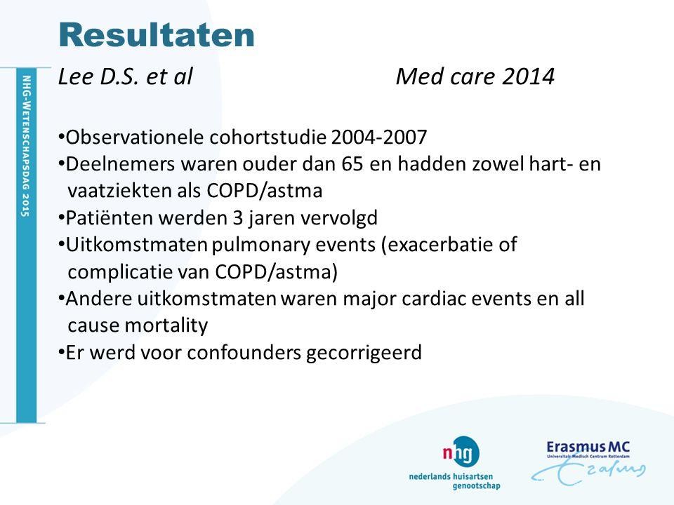 Resultaten Lee et al N=1062 Gemiddelde leeftijd 77 jaar 531 patiënten met bètablokker--- > 199 pulmonary events 531patiënten zonder bètablokker --> 190 pulmonary events Gecorrigeerde hazardratio voor bètablokkergebruik van 0,91 (95% BI, 0,73-1,12)