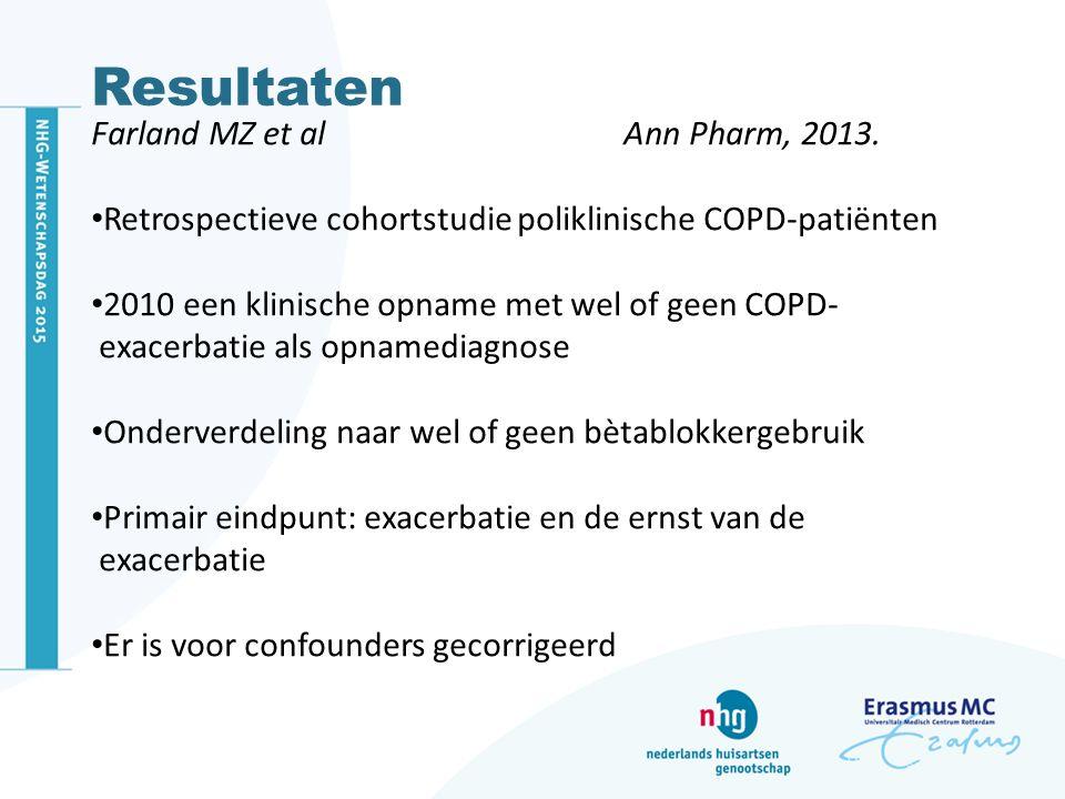 Resultaten Farland MZ et al Ann Pharm, 2013. Retrospectieve cohortstudie poliklinische COPD-patiënten 2010 een klinische opname met wel of geen COPD-
