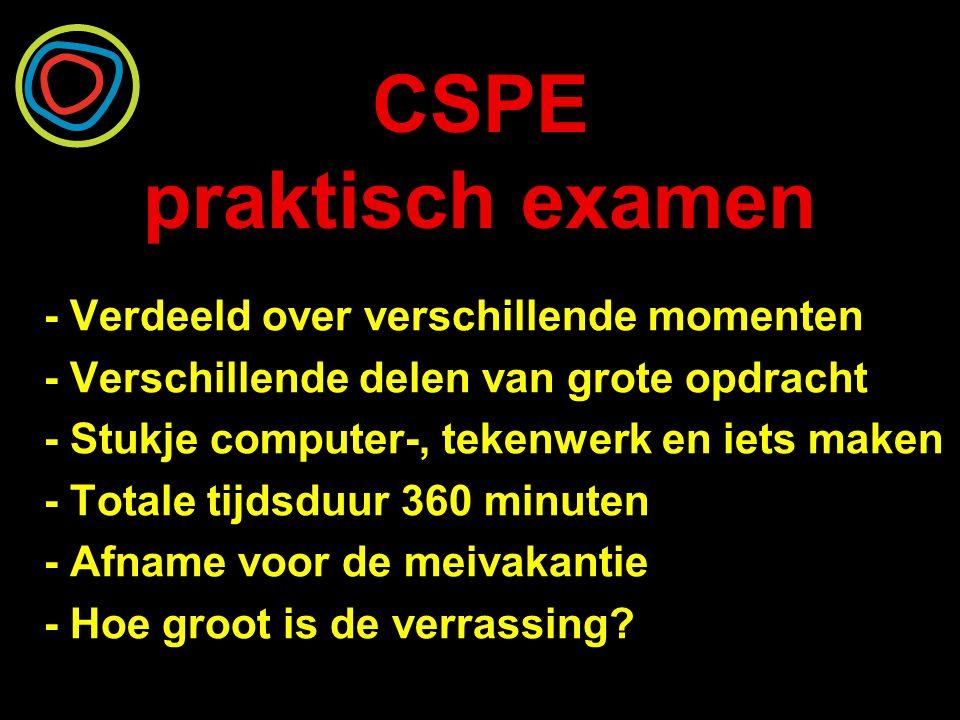 CSPE praktisch examen - Verdeeld over verschillende momenten - Verschillende delen van grote opdracht - Stukje computer-, tekenwerk en iets maken - To