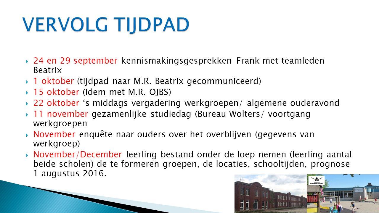  24 en 29 september kennismakingsgesprekken Frank met teamleden Beatrix  1 oktober (tijdpad naar M.R. Beatrix gecommuniceerd)  15 oktober (idem met