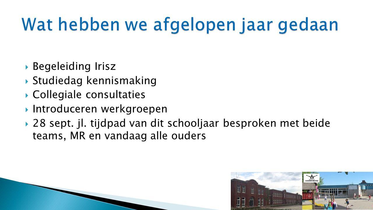  Begeleiding Irisz  Studiedag kennismaking  Collegiale consultaties  Introduceren werkgroepen  28 sept.