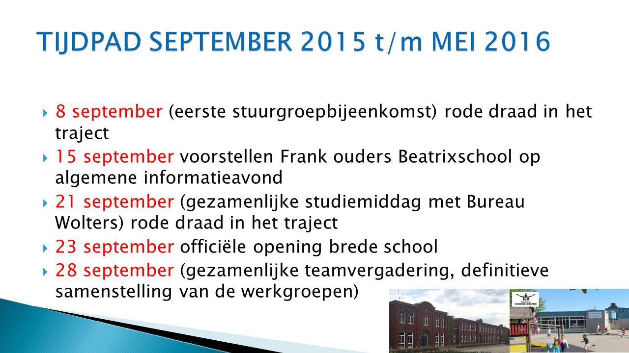  8 september (eerste stuurgroepbijeenkomst) rode draad in het traject  15 september voorstellen Frank ouders Beatrixschool op algemene informatieavo