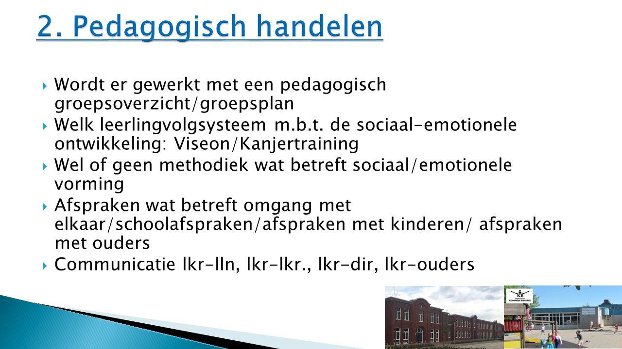  Wordt er gewerkt met een pedagogisch groepsoverzicht/groepsplan  Welk leerlingvolgsysteem m.b.t. de sociaal-emotionele ontwikkeling: Viseon/Kanjert