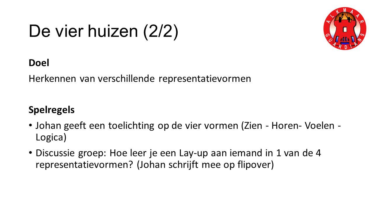 De vier huizen (2/2) Doel Herkennen van verschillende representatievormen Spelregels Johan geeft een toelichting op de vier vormen (Zien - Horen- Voel