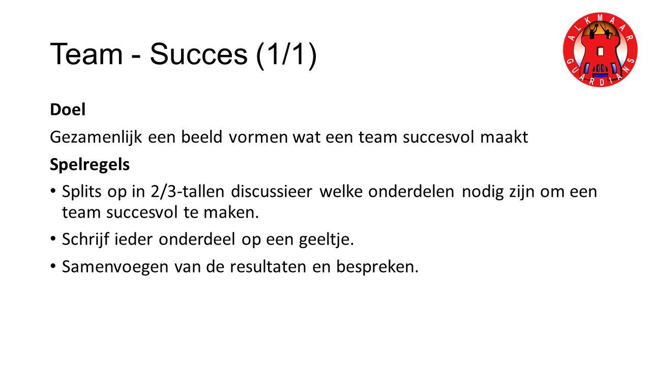Team - Succes (1/1) Doel Gezamenlijk een beeld vormen wat een team succesvol maakt Spelregels Splits op in 2/3-tallen discussieer welke onderdelen nodig zijn om een team succesvol te maken.