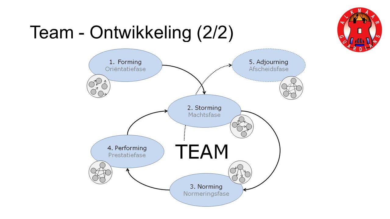 Leiderschap voorbeelden (2/5) https://www.youtube.com/watch?v=JomrLxDiT5g Welke fase is het team.