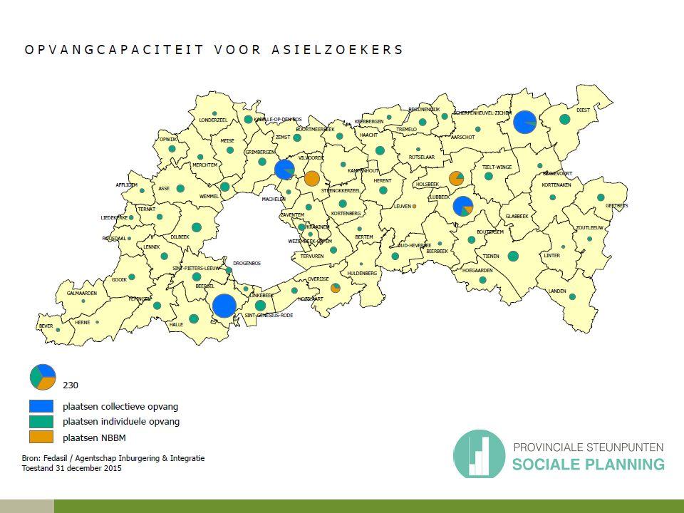 Specifiek overleg en afstemming aanbod Nederlands als tweede taal regionaal overleg tussen besturen partner in het overleg tussen beleidsdomeinen Proactief in de regio: bezoek lokale besturen en opvangcentra Uitbreiding aanbod Extra personeel: Trajectbegeleiders, Intakers NT2, MO-docenten en een asielcoördinator Versneld traject certificering tolken standaard Arabisch, Somali en Dari