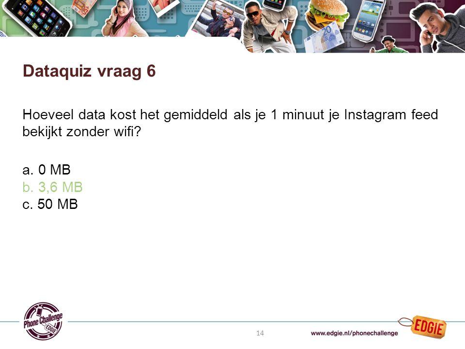 14 Hoeveel data kost het gemiddeld als je 1 minuut je Instagram feed bekijkt zonder wifi.