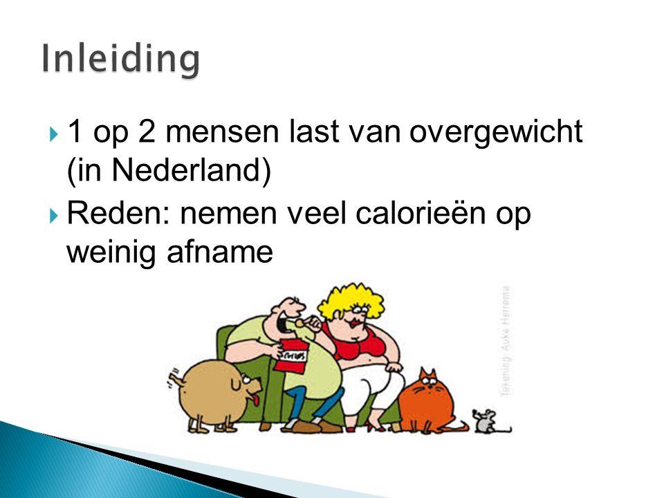  1 op 2 mensen last van overgewicht (in Nederland)  Reden: nemen veel calorieën op weinig afname