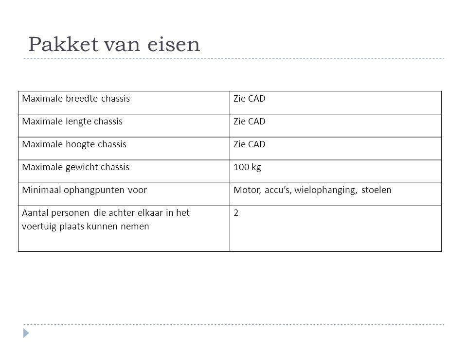 Pakket van eisen Maximale breedte chassisZie CAD Maximale lengte chassisZie CAD Maximale hoogte chassisZie CAD Maximale gewicht chassis100 kg Minimaal ophangpunten voorMotor, accu's, wielophanging, stoelen Aantal personen die achter elkaar in het voertuig plaats kunnen nemen 2