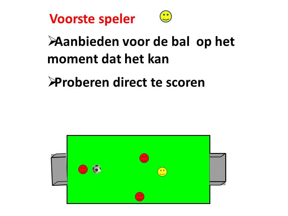Voorste speler  Aanbieden voor de bal op het moment dat het kan  Proberen direct te scoren