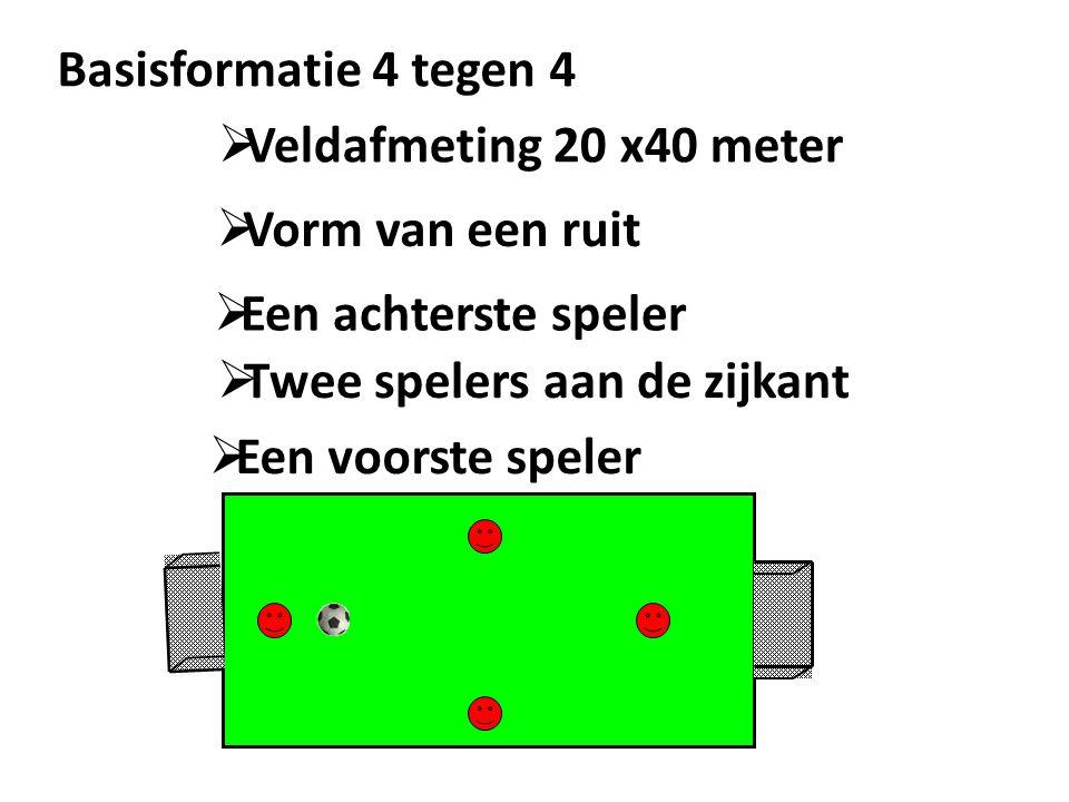 Basisformatie 4 tegen 4  Veldafmeting 20 x40 meter  Vorm van een ruit  Een achterste speler  Twee spelers aan de zijkant  Een voorste speler