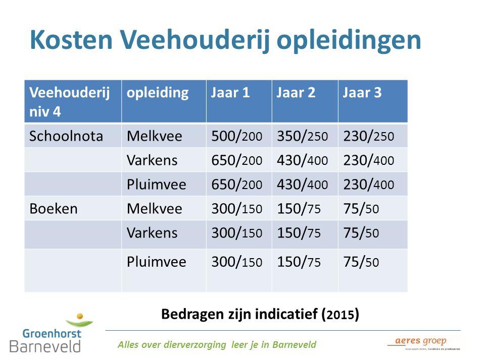 Alles over dierverzorging leer je in Barneveld Kosten Veehouderij opleidingen Veehouderij niv 4 opleidingJaar 1Jaar 2Jaar 3 SchoolnotaMelkvee500/ 200