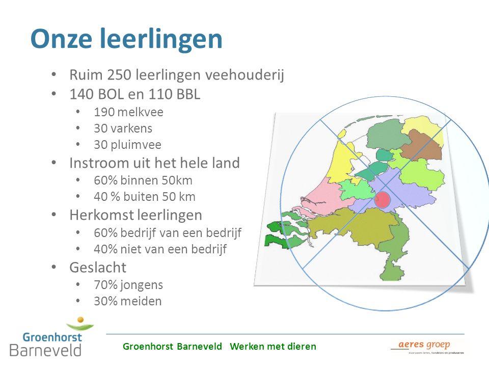 Alles over dierverzorging leer je in Barneveld Onze leerlingen Groenhorst Barneveld Werken met dieren Ruim 250 leerlingen veehouderij 140 BOL en 110 B