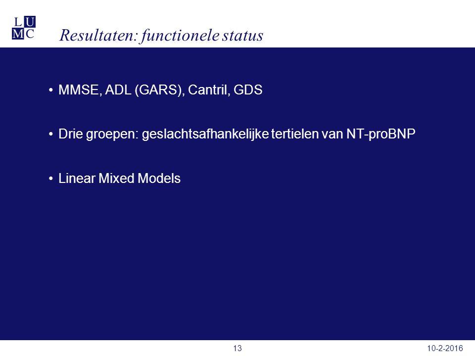 Resultaten: functionele status MMSE, ADL (GARS), Cantril, GDS Drie groepen: geslachtsafhankelijke tertielen van NT-proBNP Linear Mixed Models 10-2-201