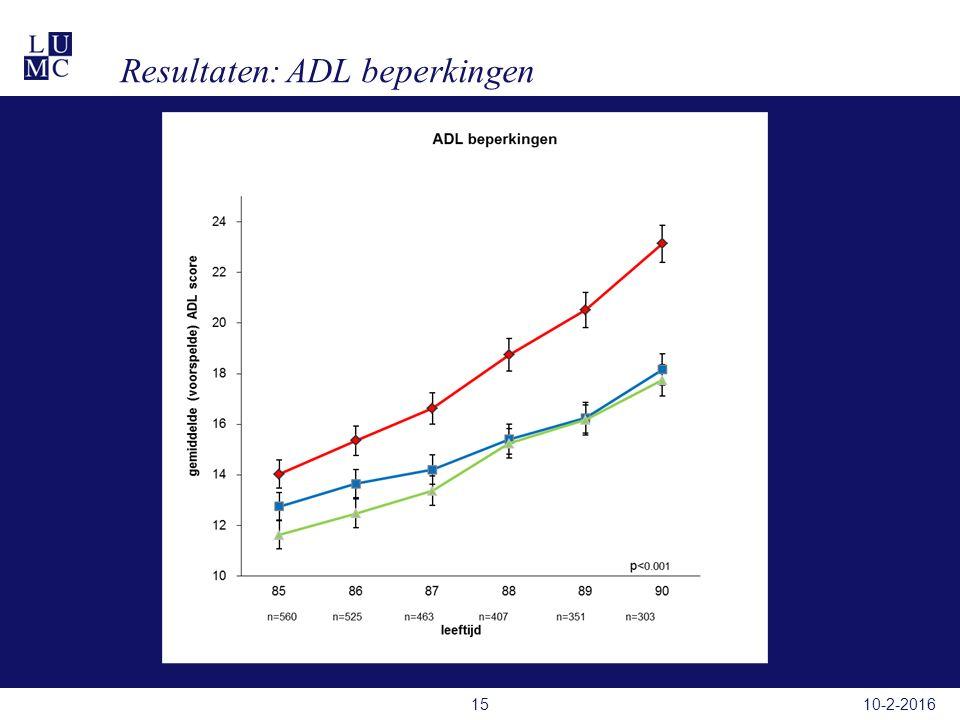 Resultaten: ADL beperkingen 10-2-201615