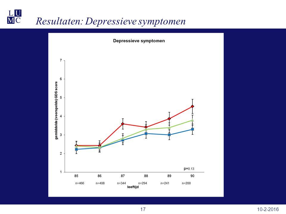 Resultaten: Depressieve symptomen 10-2-201617