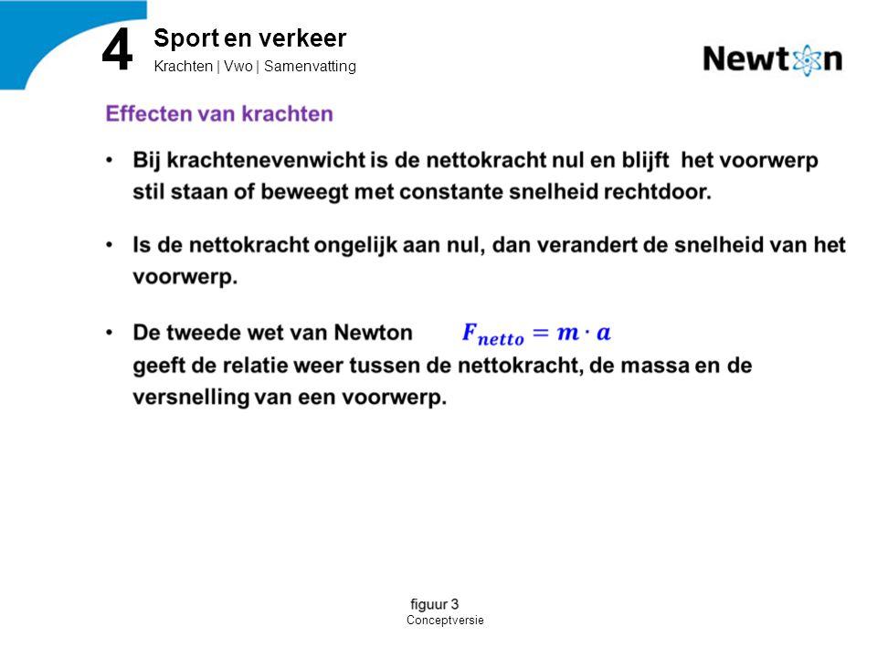 Krachten | Vwo | Samenvatting 4 Sport en verkeer figuur 4 figuur 5 figuur 6 Conceptversie