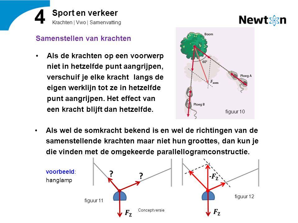 Ontbinden van krachten Als een kracht niet in de bewegingsrichting werkt, kun je hem ontbinden in twee aparte krachten:- één in de bewegingsrichting en - één loodrecht daarop Het effect blijft hetzelfde.
