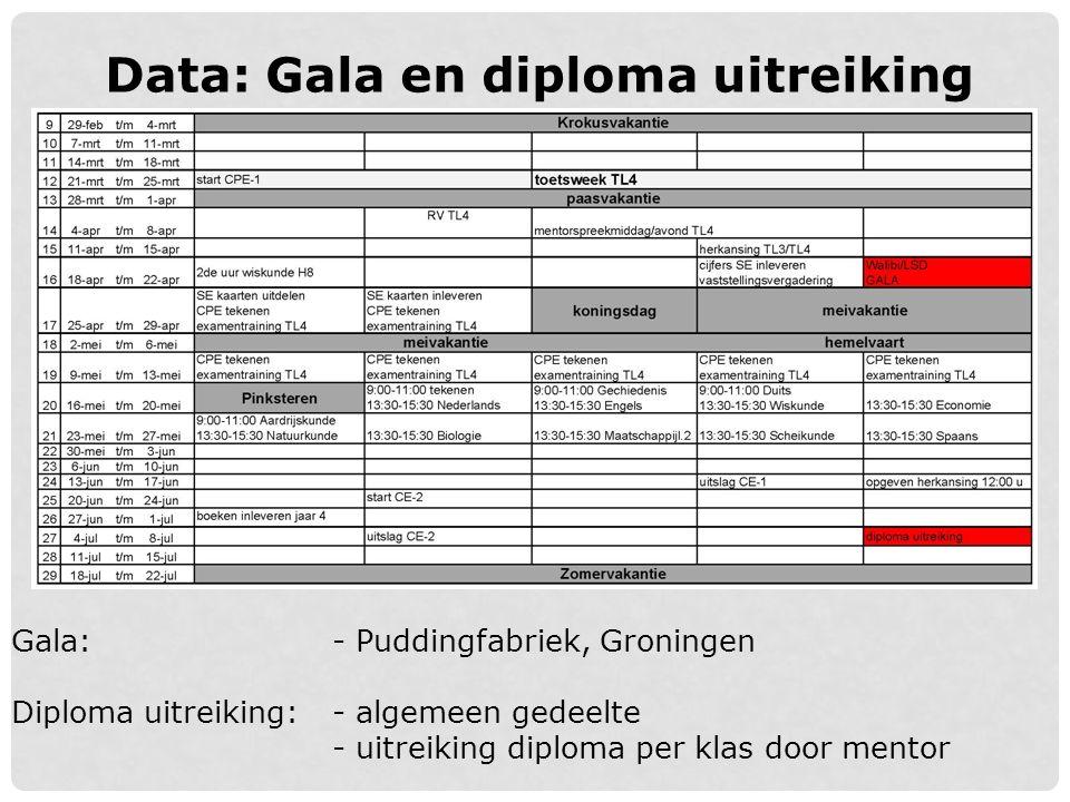 Data: Gala en diploma uitreiking Gala:- Puddingfabriek, Groningen Diploma uitreiking:- algemeen gedeelte - uitreiking diploma per klas door mentor