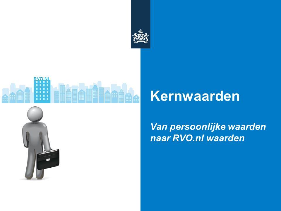RVO.NL Kernwaarden Van persoonlijke waarden naar RVO.nl waarden