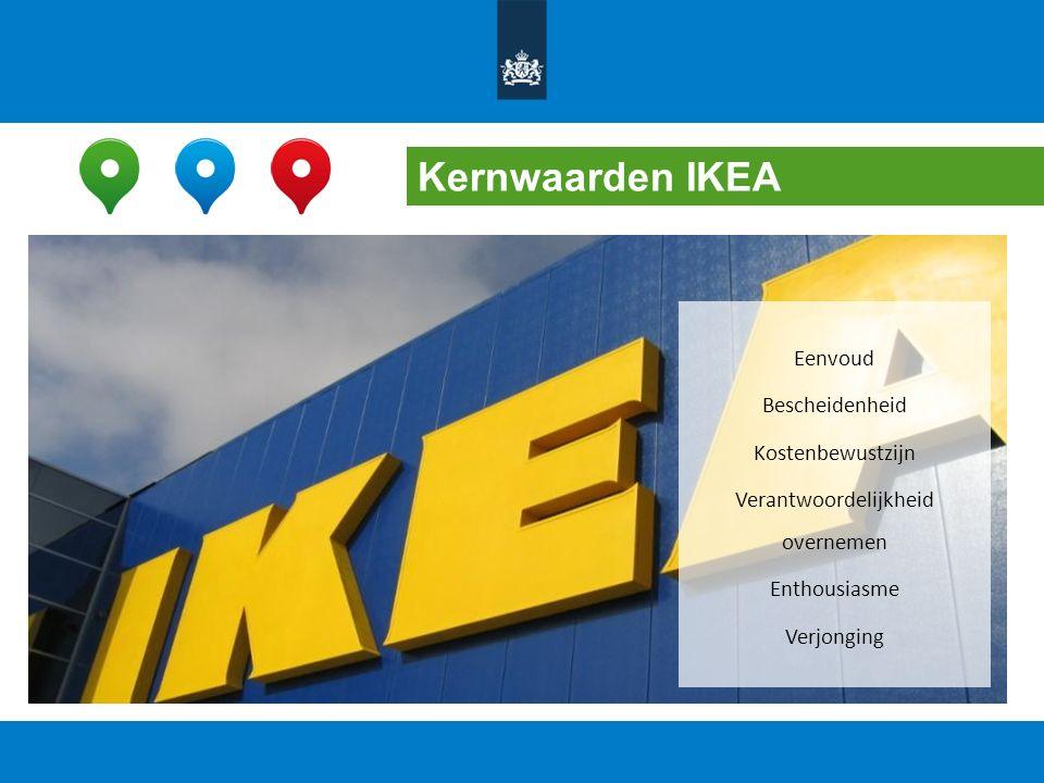 Kernwaarden IKEA Eenvoud Bescheidenheid Kostenbewustzijn Verantwoordelijkheid overnemen Enthousiasme Verjonging